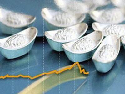 白银看多30.00美元/盎司,等待风险规避流量和随后的楔形突破
